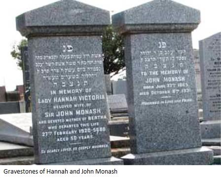 Monash's Grave